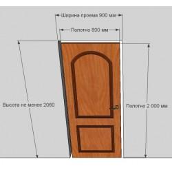 Межкомнатные двери для жилых помещений: оптимальная ширина полотна