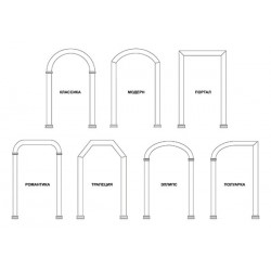 Типы межкомнатных арок относительно формы проема